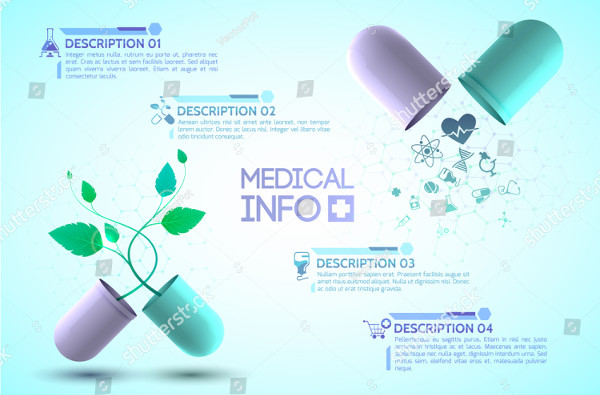Medical Info Poster with Medication