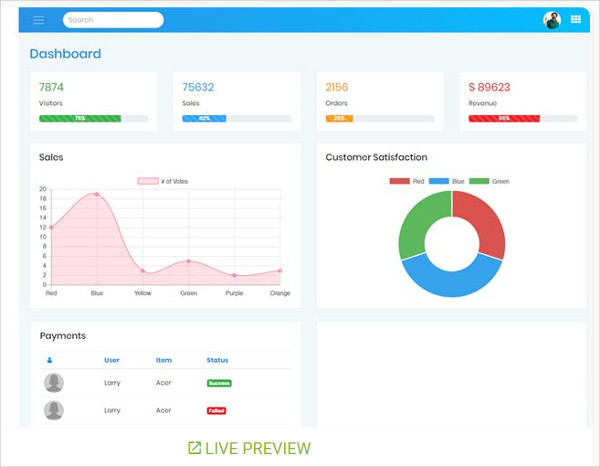 Free Bootstrap 4 Admin Dashboard Template