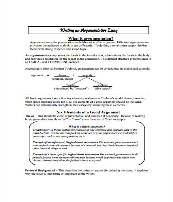 Argumentative Essay Templates