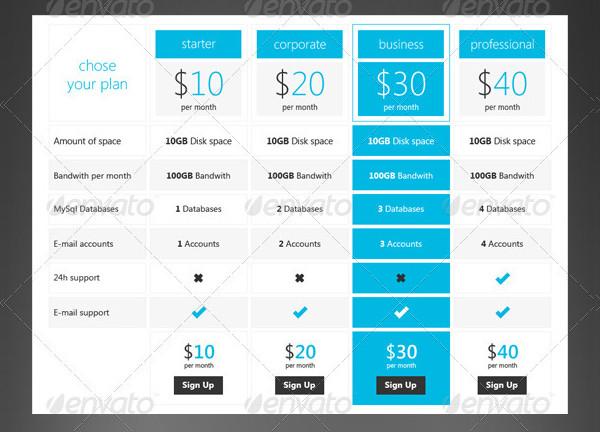 Metro Price Table Template PSD