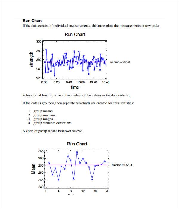 Run Chart Template