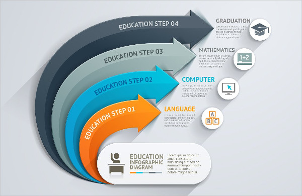 Modern Arrow Education Infographics Banner