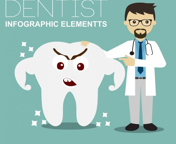 Dentistry Poster Free Download