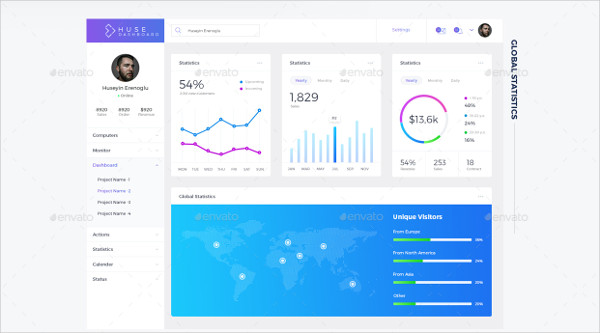 Dashboard Admin Panel UI Kit Template
