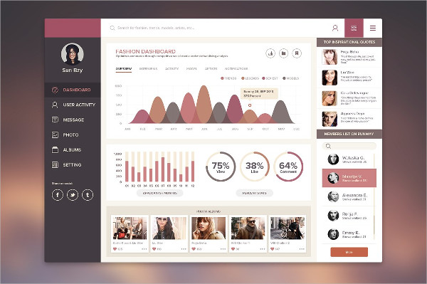 Fashion Dashboard Template