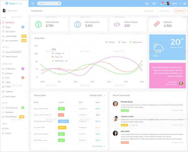 Kavi Admin Dashboard Template