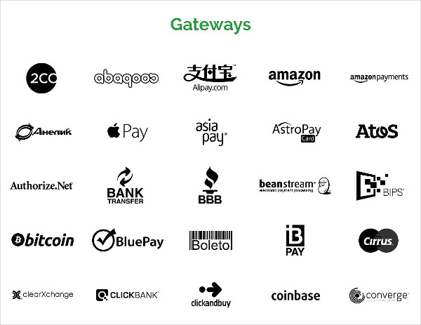 All Possible Payment Gateway Icons