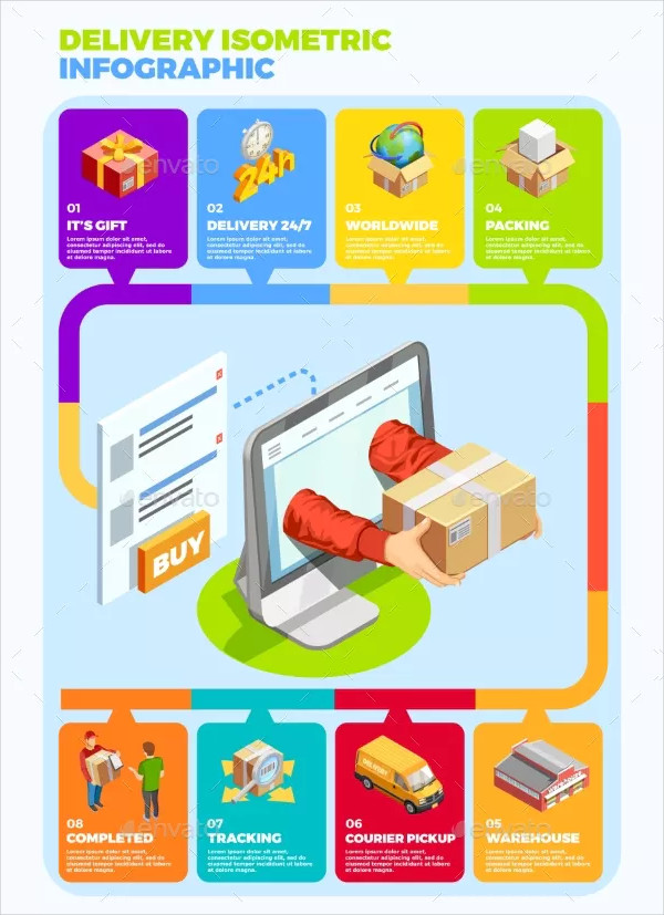 Delivery Isometric Infographics Poster Template