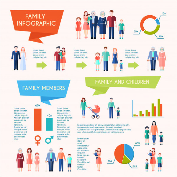 Family Infographic Poster Free Download