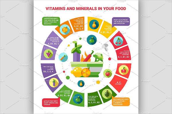 Healthy Food Infographic Poster with Icons