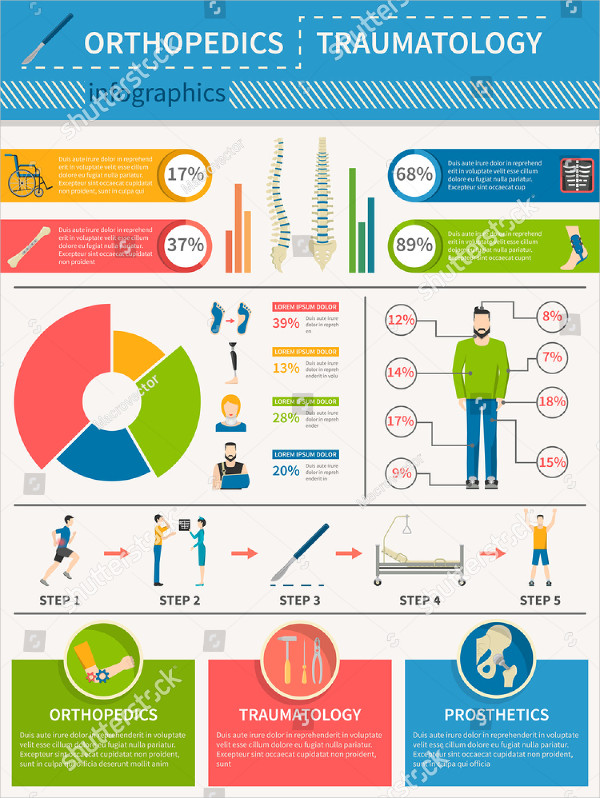 Infographics Poster Presenting