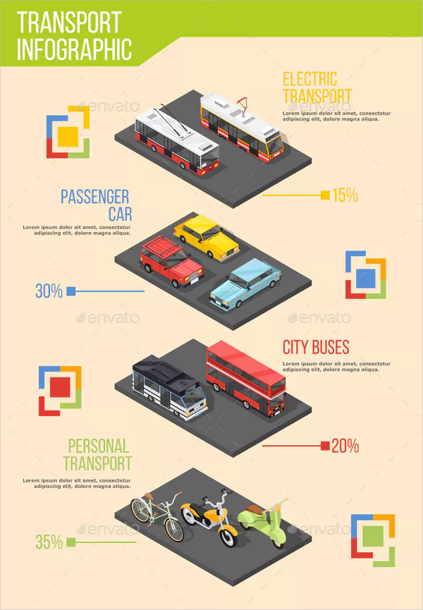 Urban Transportation Infographic Poster Template